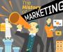 История маркетинга